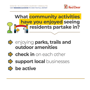 What community activities have you enjoyed seeing residents partake in?